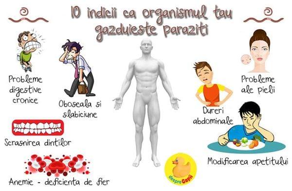 curățați corpul parazitului cu pastile