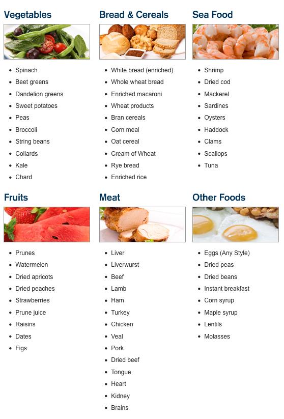 Carential anémia diéta | transroute.ro - Anemie z nedostatku zeleza