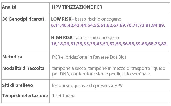 Papilloma virus genotipi ad alto rischio - transroute.ro