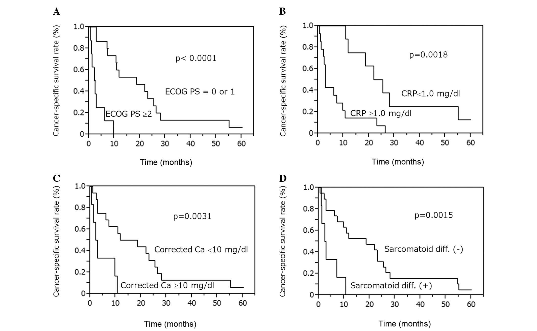 metastatic cancer liver survival rate