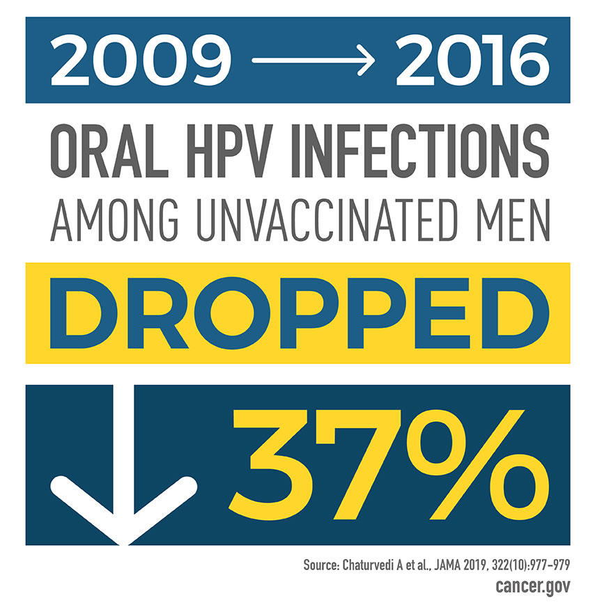 human papillomavirus vaccine immunity