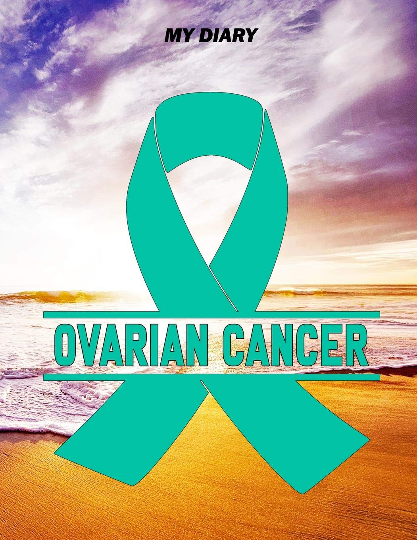 Genetica în cancer – despre sindromul cancerului ereditar | Blog | Medihelp, Ovarian cancer german