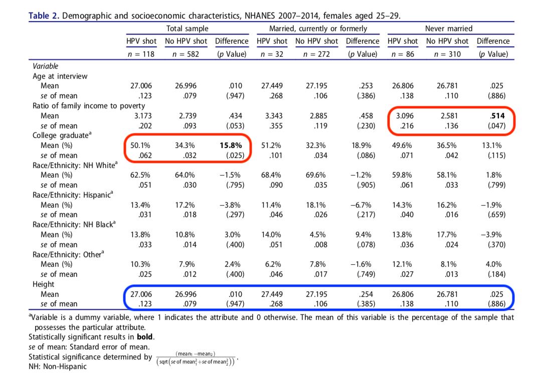 hpv vaccine infertility