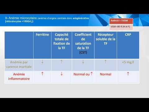 Enterobius vermicularis diagnostico y tratamiento. Helminți de pancreatită