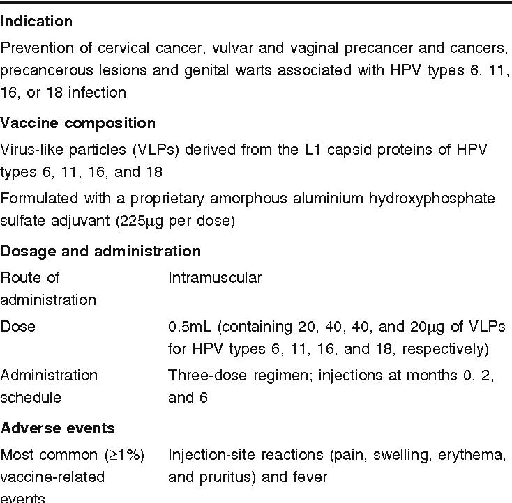 human papillomavirus vaccine route toxine fusarium