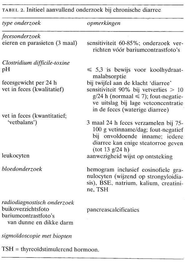 papilloma benigno alla gola human papilloma virus fertozes kezelese