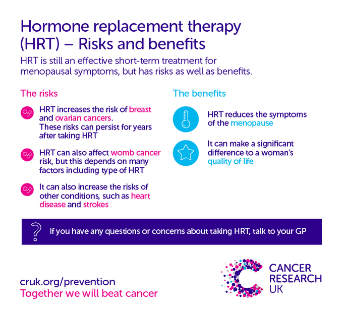 endometrial cancer hrt hpv que es como se transmite