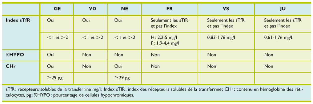 papilloma virus terapia medica