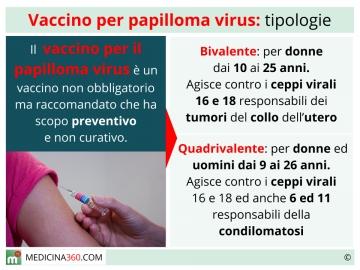 più protetta con il vaccino, Papilloma virus vaccino uomini