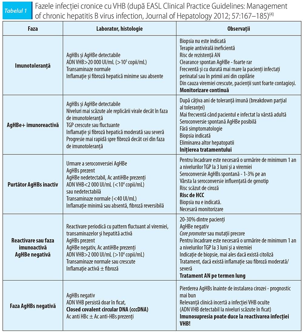 tratamentul parazitar cu viermi rotunzi