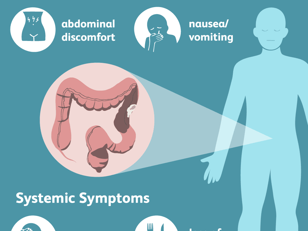 Ovarian cancer abdominal distension. What Causes My Stomach to Bloat After Eating?