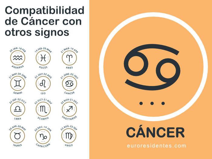 cancer que signo es compatible tinctura de viermi pentru paraziți