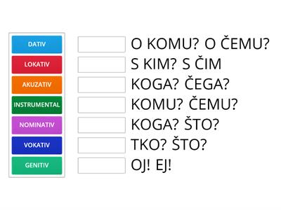padezi hrvatska gramatika