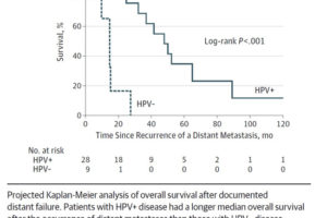 Metastatic hpv head and neck cancer -
