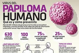 consecuencias virus papiloma