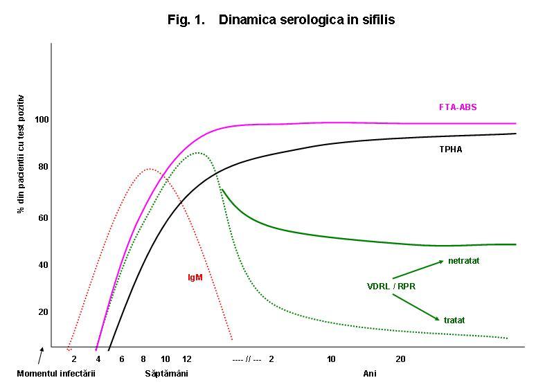 anticorpi pozitivi la copii hpv vaccine side effects female