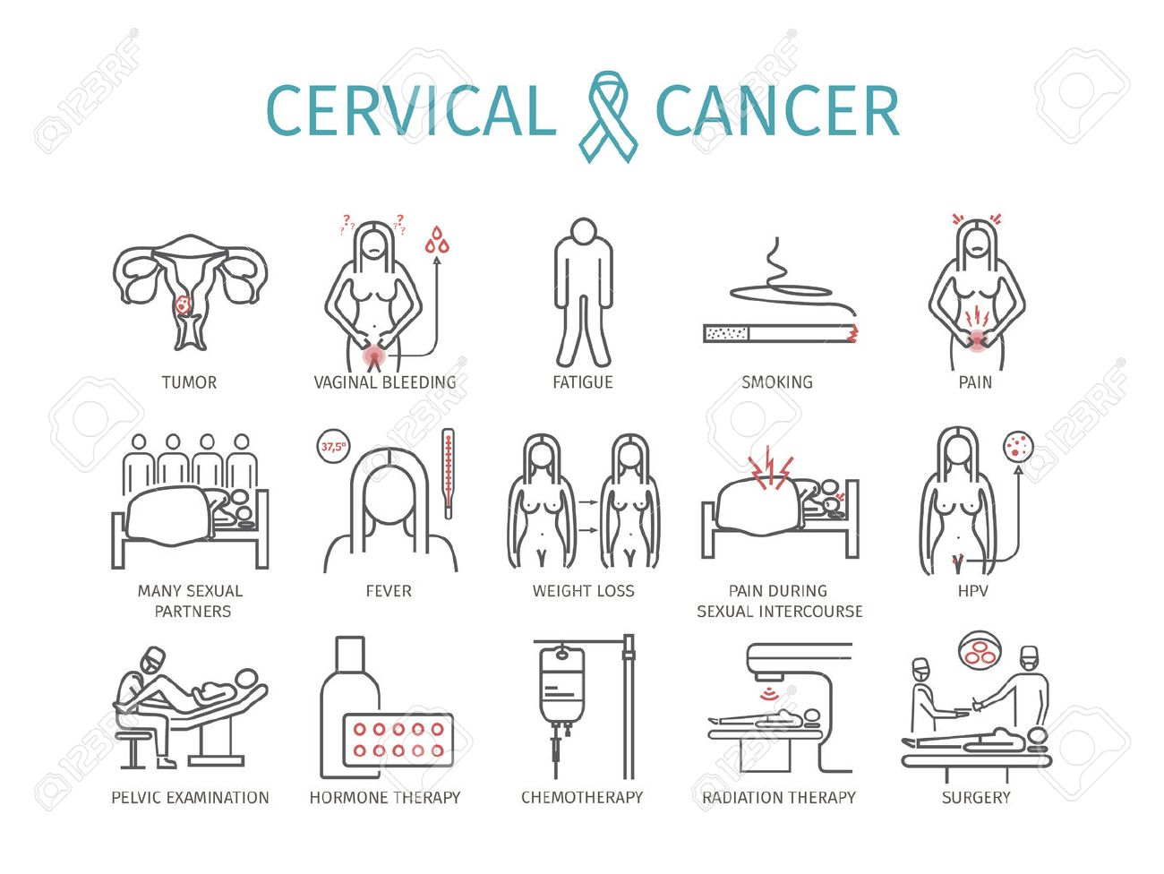 cancer hormonal sintomas