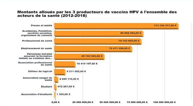 prix vaccin papillomavirus suisse