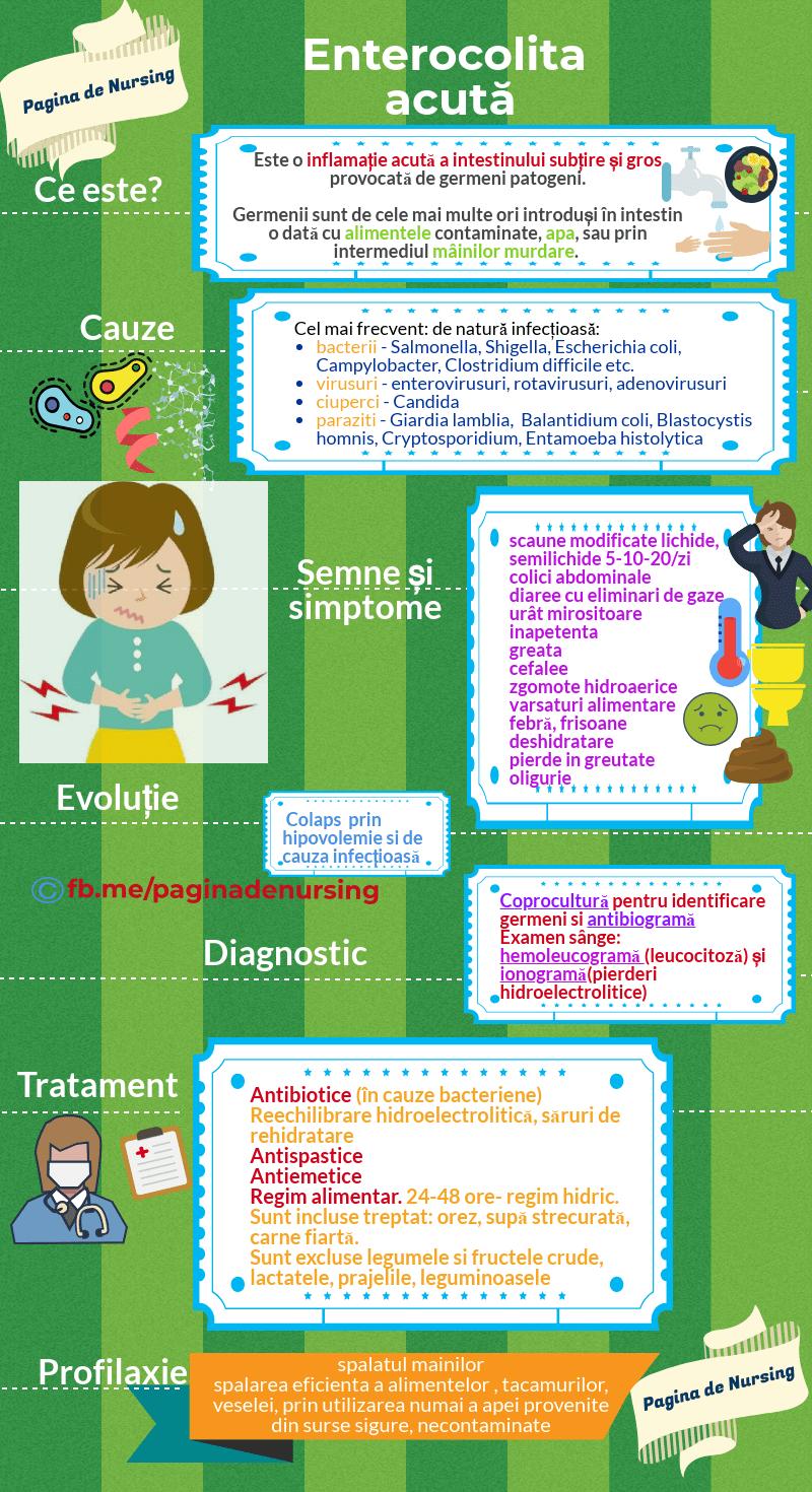 antibiotice pentru giardia significado de oxiuriasis