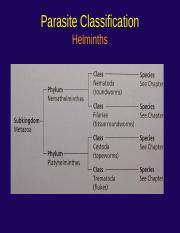 helminths in ppt sol