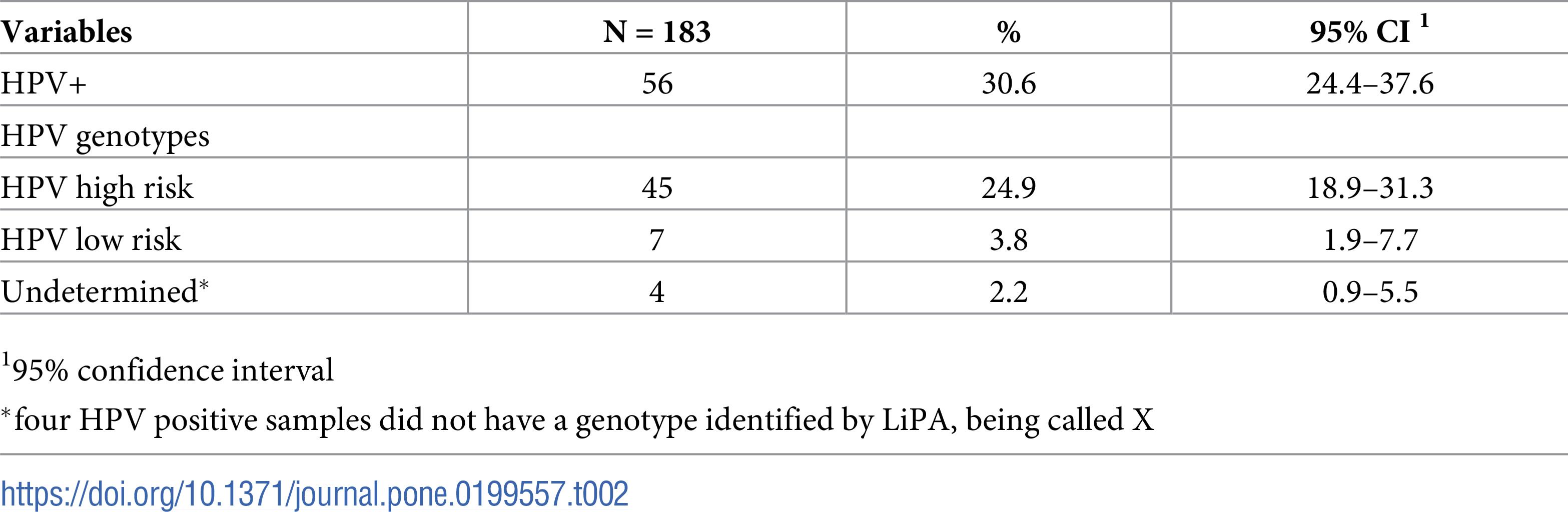 enterobius vermicularis u oxiuros tratamiento pastile uriașe pentru viermi