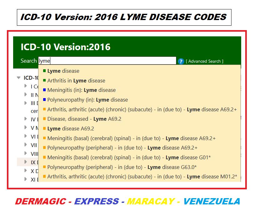 papillomavirus lesion icd 10