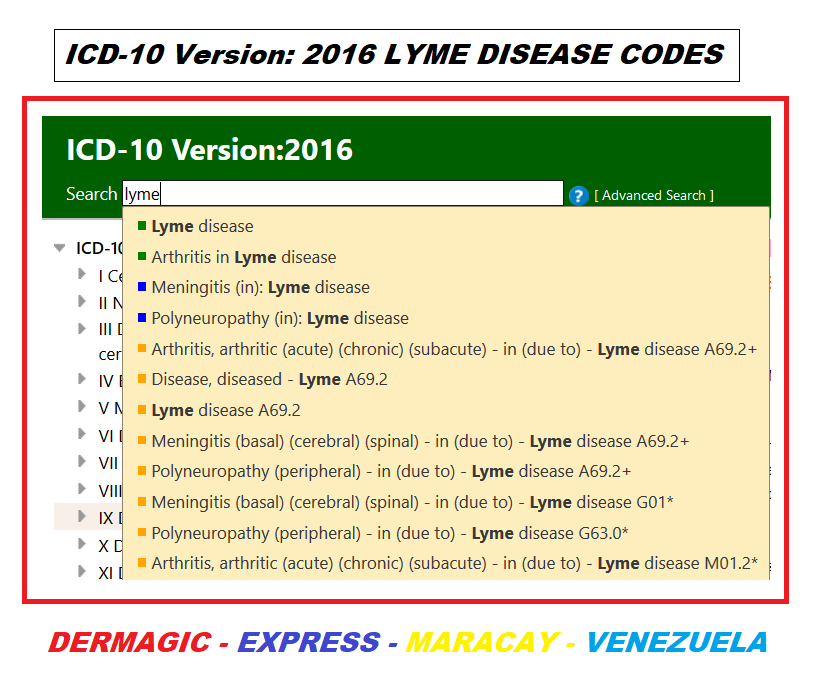 Icd 10 code for human papillomavirus infection
