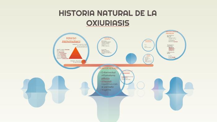 Recent Posts Que es la enfermedad oxiuriasis