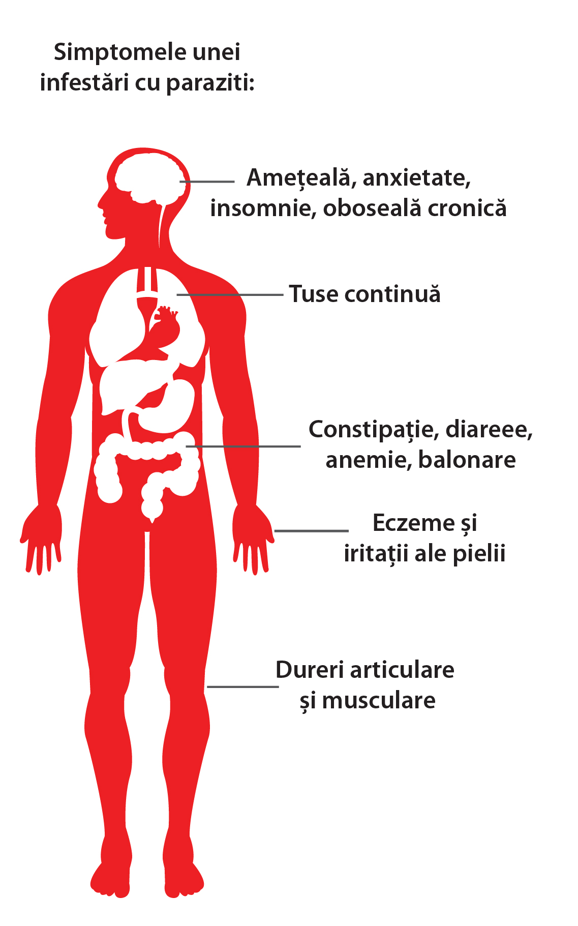 simptomele parazitare ale giardiei