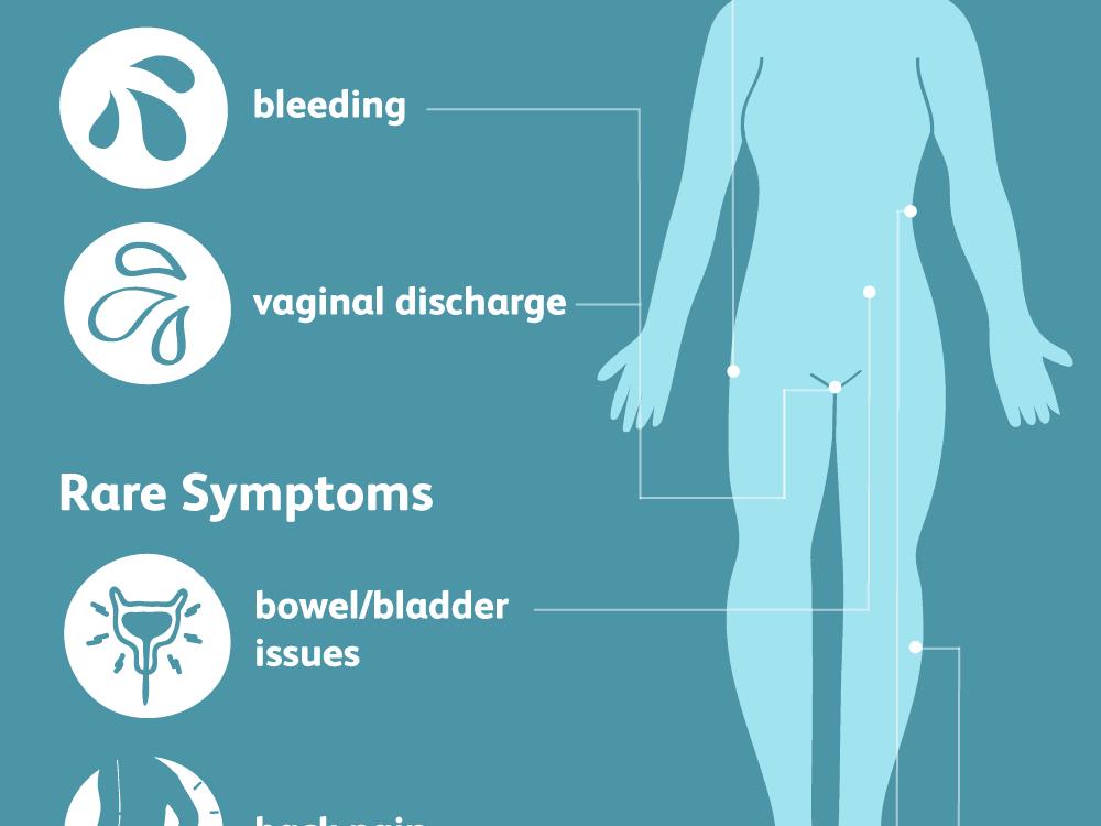 Hpv virus flu like symptoms.