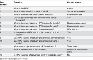 Human papillomavirus vaccine when pregnant,