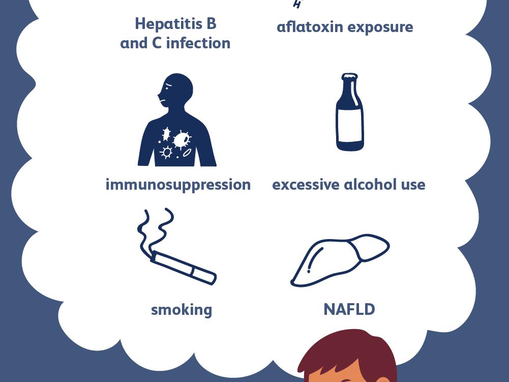 hepatic cancer hepatitis