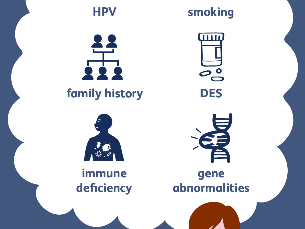 hpv risk for cancer