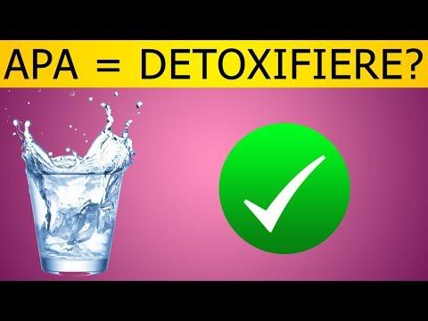 Detoxifierea organismului cu apa! Iata ce trebuie sa faci! - WOWBiz