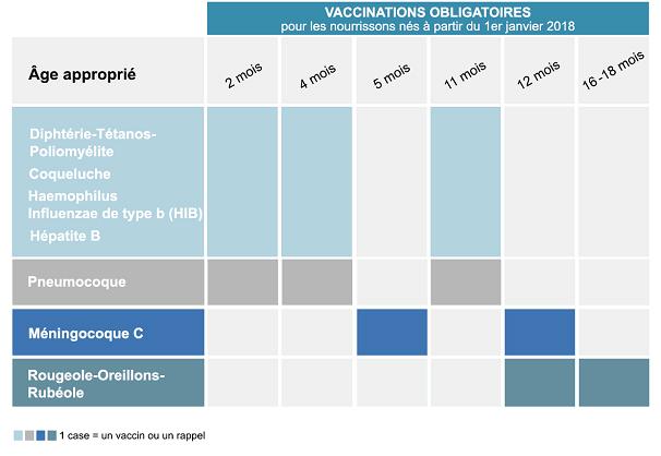 vaccin papillomavirus combien de temps cancer hodgkin pronostic