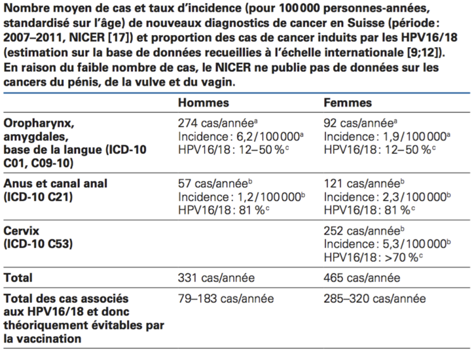 hpv vaccino uomini