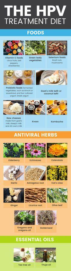 hpv virus herbal treatment